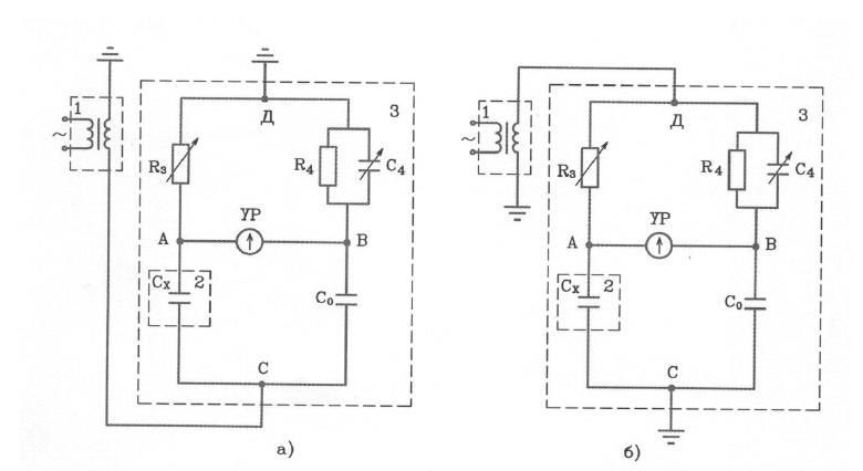 Прямая (а) и обратная (б) принципиальная мостовая схема измерения тангенса угла диэлектрических потерь