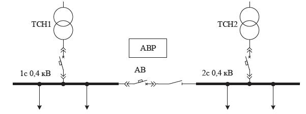 схема с одной секцинированной системой шин.png