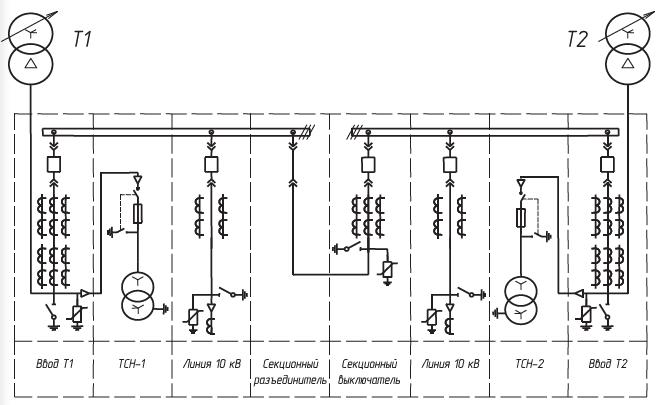 Питание ТСН на ПС с цепями переменного и выпрямленного оперативного тока.png